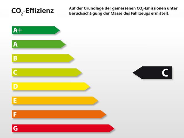 KIA CEED cee'd 1.4 Edition 7 Lederlenkrad, Klimaanlage... Autosoft BV, Enschede