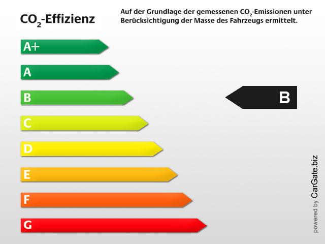 SUZUKI SX4 S-CROSS 1.4 Mild Hybrid 48V Navi Key Free RFK LED SHZ Bluetooth Autosoft BV, Enschede
