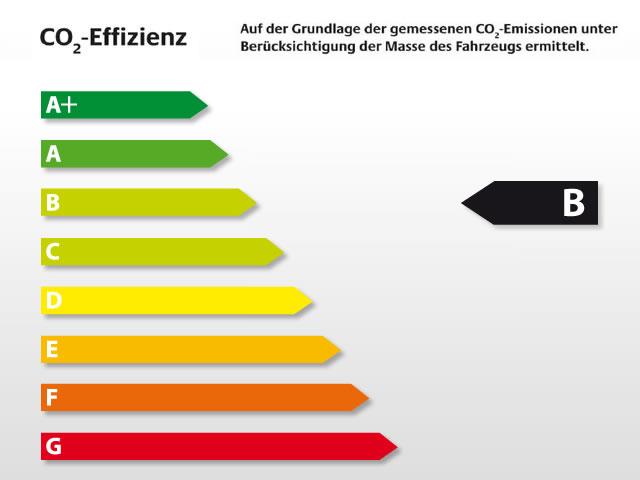 FORD FIESTA 1.1 Trend 5-Türer Klima, Bluetooth, ZV... Eurocar Angelika Thoma, 52351 Düren