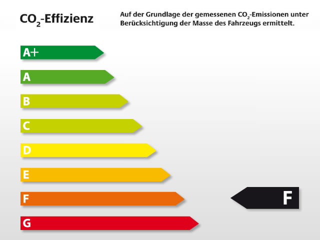 SSANGYONG XLV 1.6 E-XGI Sapphire Allrad AT Navigation, ... Autosoft BV, Enschede