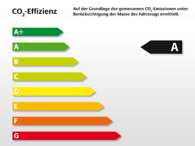 AUDI Q3 2.0 TDI Style Adblue, Anhängerkupplung, Na... Autosoft BV, Enschede