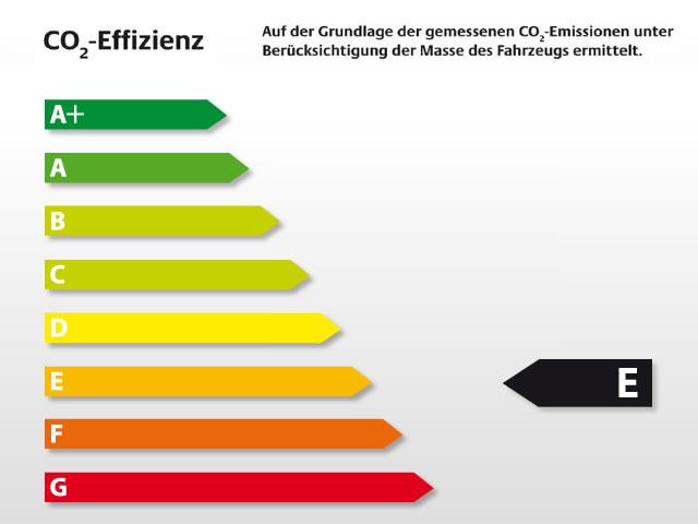 KIA VENGA 1.6 CVVT Cool AT Klima, Lederlenkrad, Z... Autosoft BV, Enschede