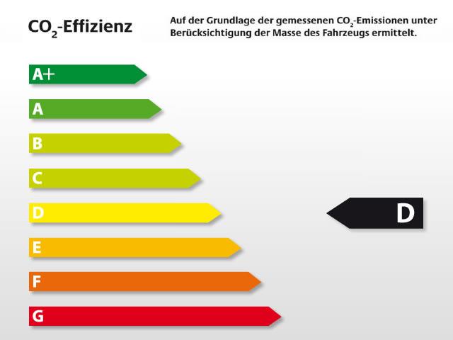 KIA VENGA 1.6 CVVT Cool Anhängerkupplung, Klima, ... Autosoft BV, Enschede